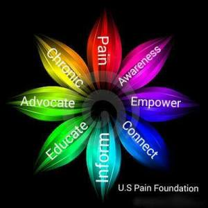 Migraine Support Group cover photo - courtesy of the U.S. Pain Foundation